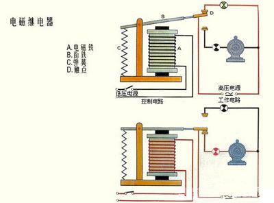 电磁继电器电路图